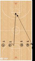 Basketball Play - Press Break - Numbers