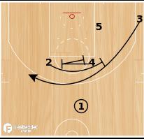 Basketball Play - NBA Play of the Day May 31: San Antonio Spurs Hammer