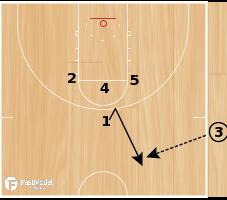 Basketball Play - Laker Flare