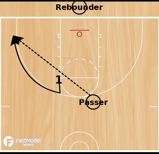 Basketball Play - 4 Shot Shooting Drill