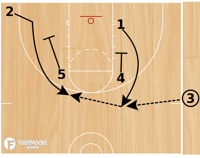 Basketball Play - Zipper