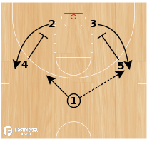 """Basketball Play - """"2 CHEST"""""""