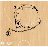Basketball Play - 1 Double Power
