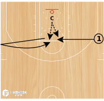 Basketball Play - Baby Jump Shots