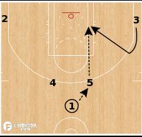 Basketball Play - Wisconsin Badgers - Horns Back Cut
