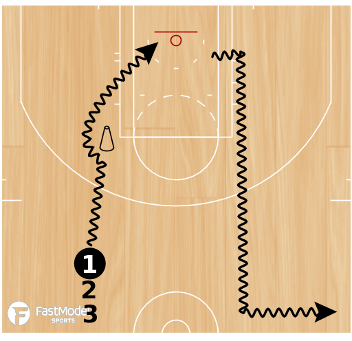 Basketball Play - Drills for Layups
