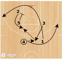 Basketball Play - Play of the Day 03-29-2011: 2 Early