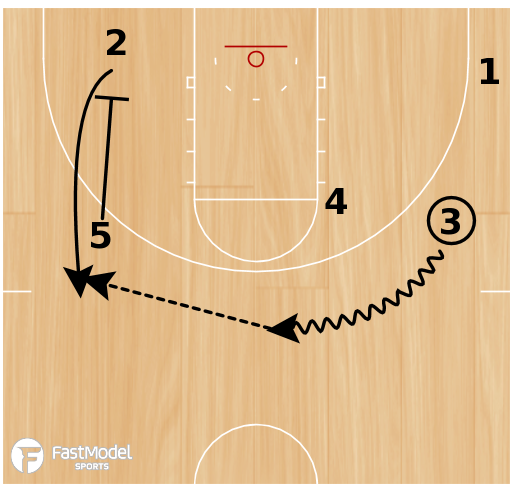 Basketball Play - Michigan State- Elbow Ball Screen