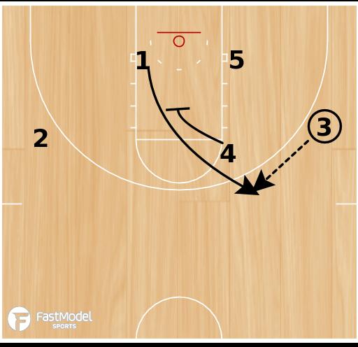 Basketball Play - UCONN- Post Down