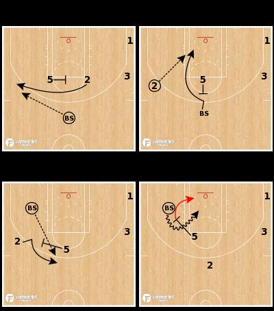 """Basketball Play - Philadelphia 76ers - ATO """"Ear Tug"""""""