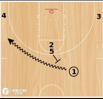 Basketball Play - Stack 3
