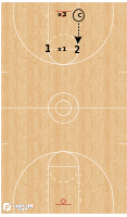 Basketball Play - Transition Drill - 2v1 Chaser