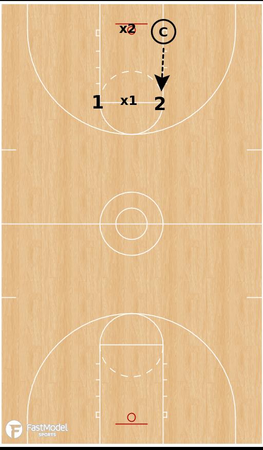 Basketball Play - Transition Drill - 2v1 Chaser