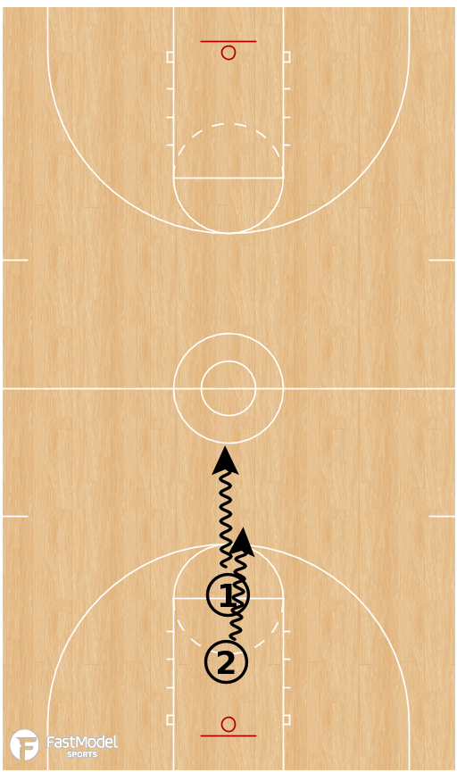 Basketball Play - Ball Handling Drill - Change of Pace Shadow