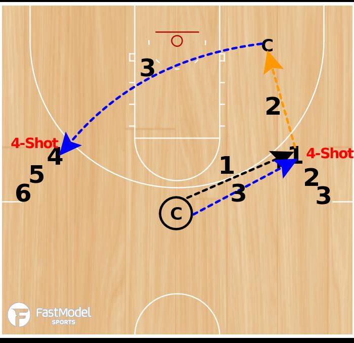 Basketball Play - Hurricanes Shooting Drill