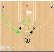 Basketball Play - Boston Celtics - Horns Dive Clear