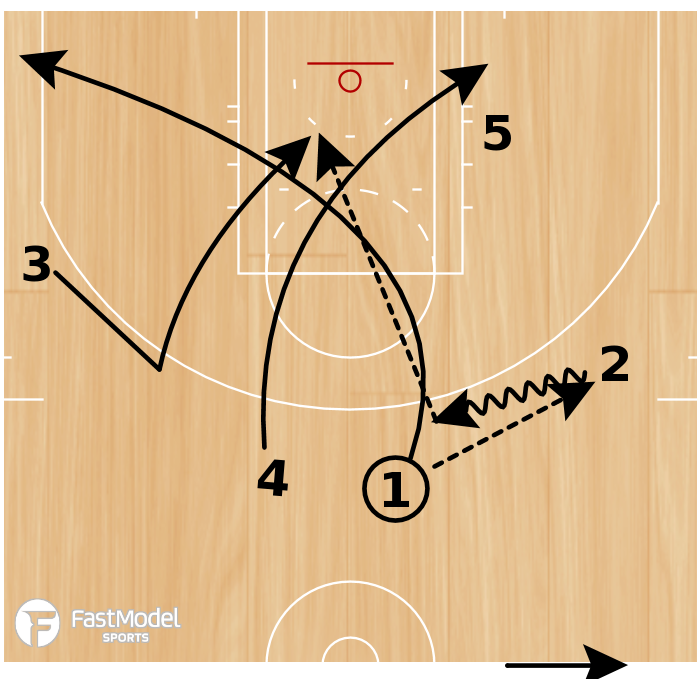 "Basketball Play - Play of the Day 03-28-2011: ""1"""