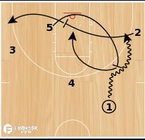Basketball Play - Hook Step-Up