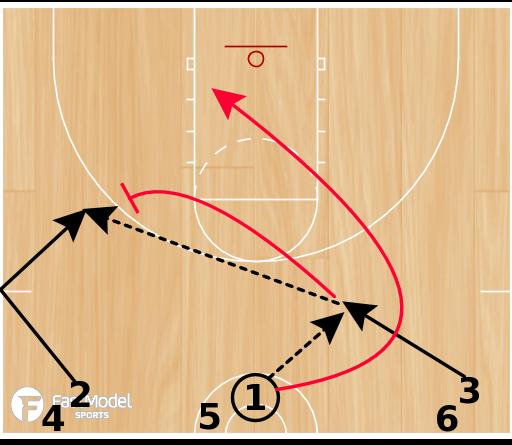Basketball Play - Game-Like Three-Man Weave