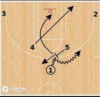 Basketball Play - Milwaukee Bucks - Horns Dive Pop