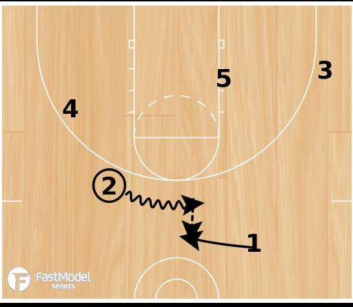 Basketball Play - Pinar Karsiyaka High PNR