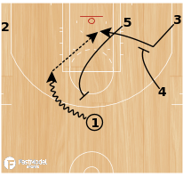 Basketball Play - Play of the Day 03-23-2011: EOQ