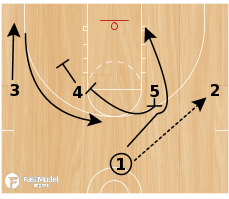 Basketball Play - 14 Series