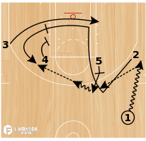 Basketball Play - Play of the Day 03-24-2011: 2 Dive