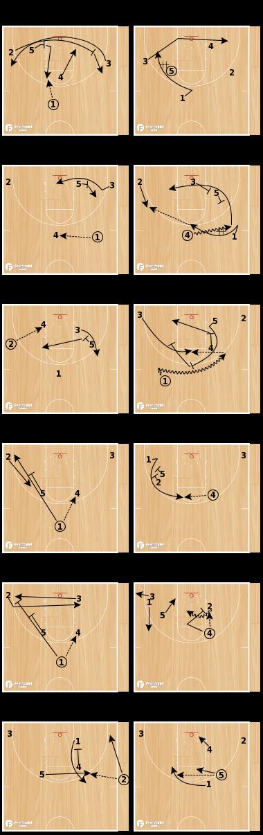 Basketball Play - Memphis Grizzlies WCF Offensive Sets