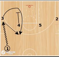 Basketball Play - Zipper Down