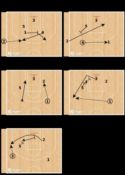 Basketball Play - Toronto Raptors - SLOB Slice Punch Stagger