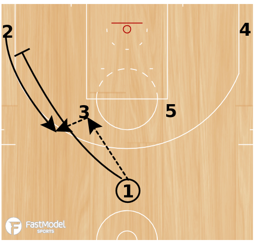 Basketball Play - NBA Play of the Day June 8 : MIami Heat Horns Down 25