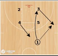 Basketball Play - Shuffle Lob Special