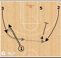 Basketball Play - Boston Celtics - DHO Swing Pop Backdoor