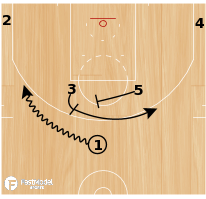 Basketball Play - NBA Play of the Day June 6: Miami Heat Horns Flare PNR