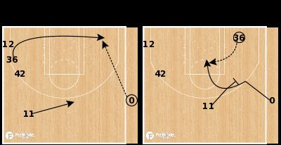 Basketball Play - Boston Celtics - Back Screen for Inbounder SLOB