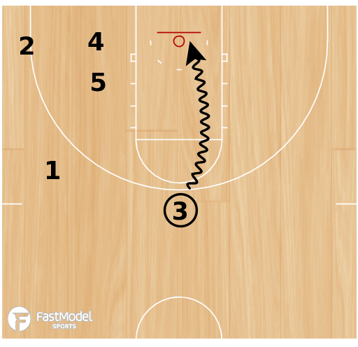 Basketball Play - Iso Right