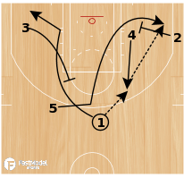 Basketball Play - Play of the Day 03-25-2011: 1 Special