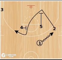 Basketball Play - Indiana Zipper SBS