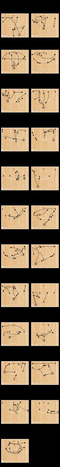 Basketball Play - San Antonio Spurs WCF Sets