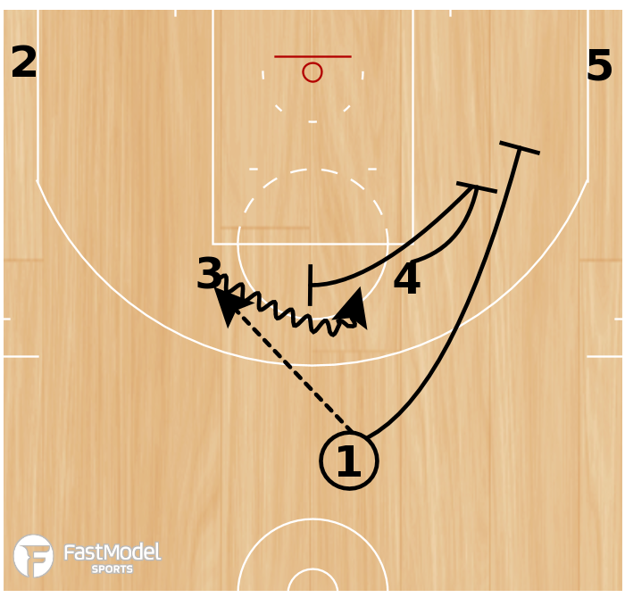 Basketball Play - NBA Play of the Day June 9: Miami Heat Horns Weak