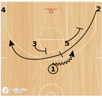 Basketball Play - NBA Play of the Day June 10: Miami  Heat Horns Down 12