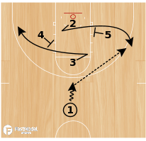 Basketball Play - Over/Under Entry