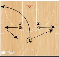 Basketball Play - Shuffle On Ball