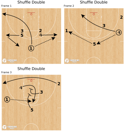 Basketball Play - Shuffle Double