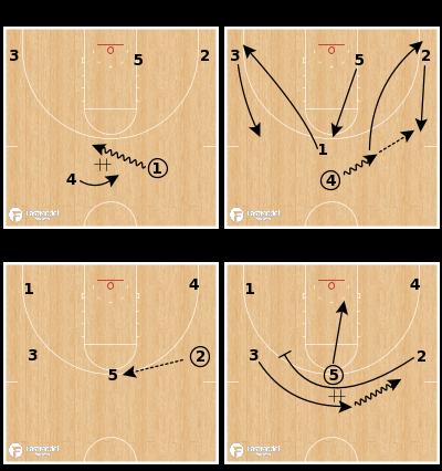 Basketball Play - BYU Cougars - Vegas Shake