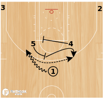 Basketball Play - NBA Play of the Day June 5: Miami Heat Horns Push