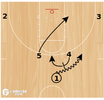 Basketball Play - Kentucky- Horns Spread