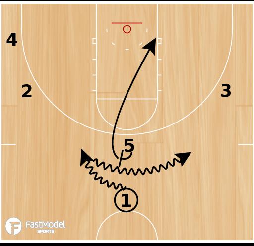Basketball Play - Connecticut- High Ball Screen-Post