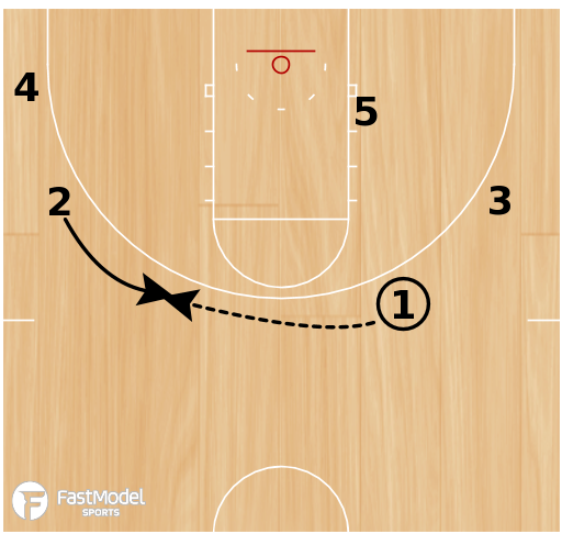Basketball Play - Connecticut- High Ball Screen-Post